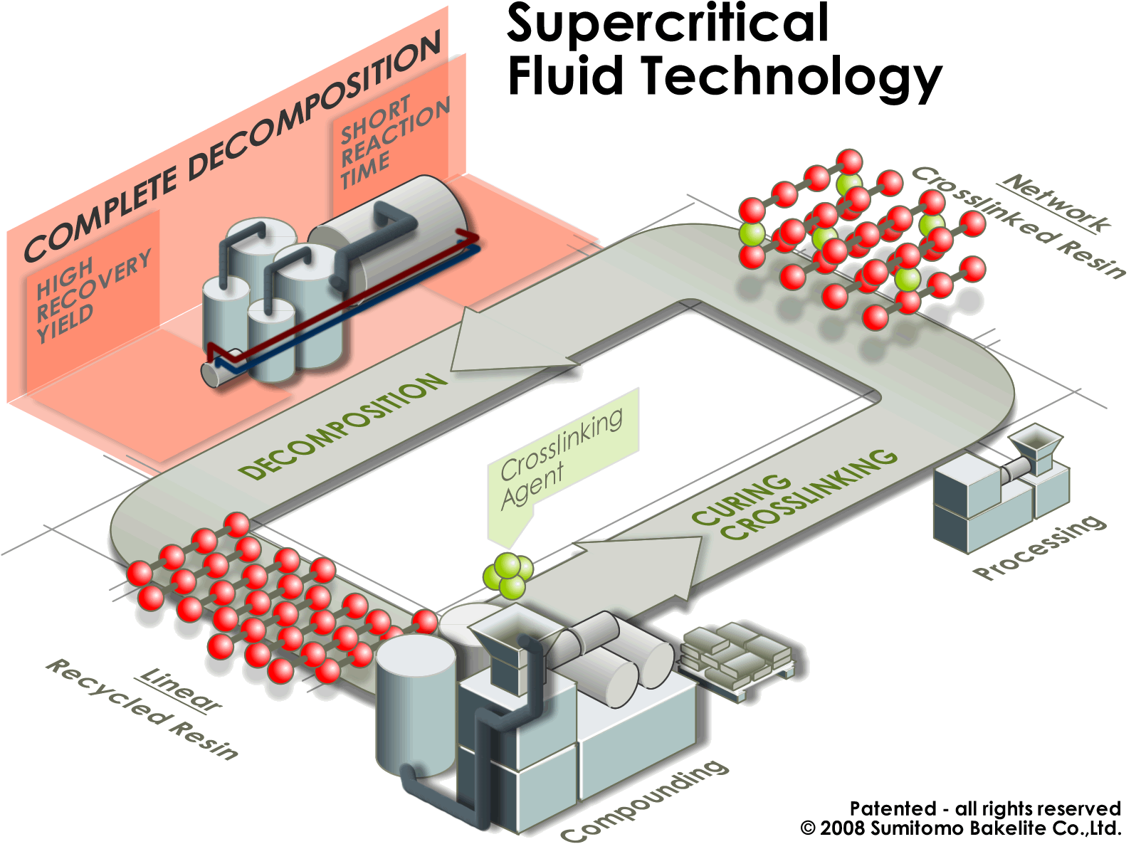 img_sbhpp_s_data_ChemRecycling.png