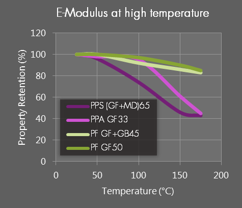 img_sbhpp_s_data_emodulus_high-temp.png