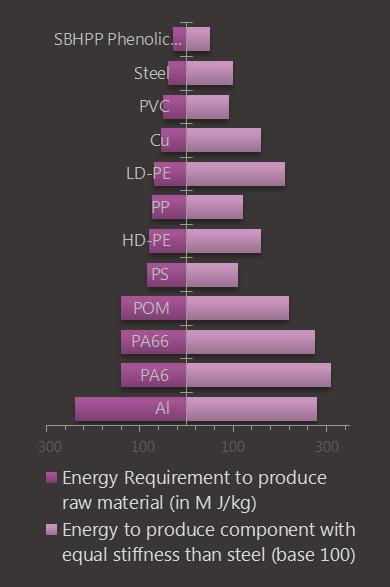 img_sbhpp_s_data_energy-savings.png